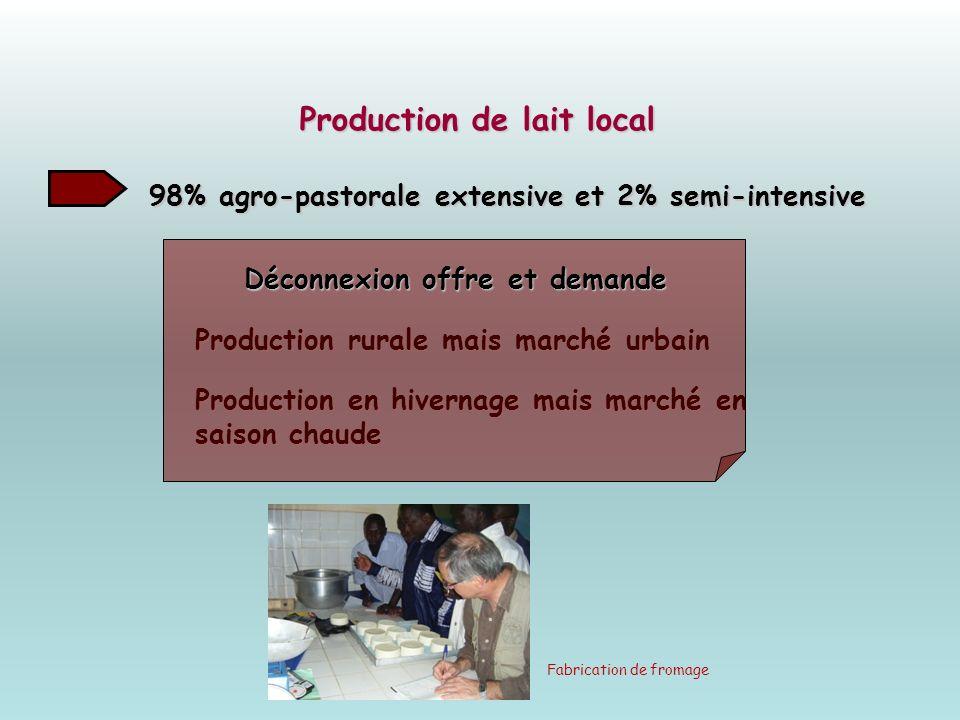 Production de lait local Production de lait local 98% agro-pastorale extensive et 2% semi-intensive Fabrication de fromage Production rurale mais marché urbain Production en hivernage mais marché en saison chaude Déconnexion offre et demande