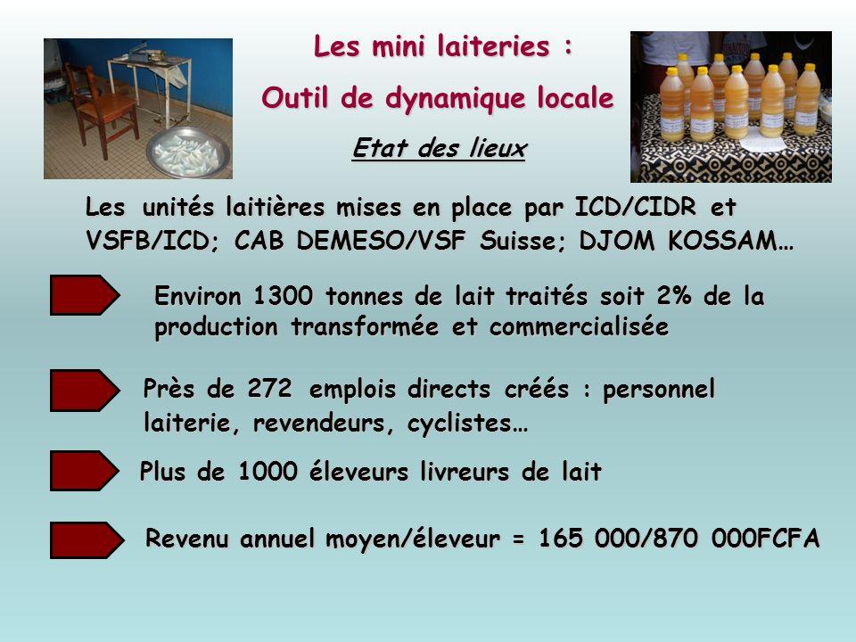 Les unités laitières mises en place par ICD/CIDR et VSFB/ICD; CAB DEMESO/VSF Suisse; DJOM KOSSAM… Environ 1300 tonnes de lait traités soit 2% de la production transformée et commercialisée Près de 272 emplois directs créés : personnel laiterie, revendeurs, cyclistes… Plus de 1000 éleveurs livreurs de lait Revenu annuel moyen/éleveur = 165 000/870 000FCFA Etat des lieux Les mini laiteries : Les mini laiteries : Outil de dynamique locale