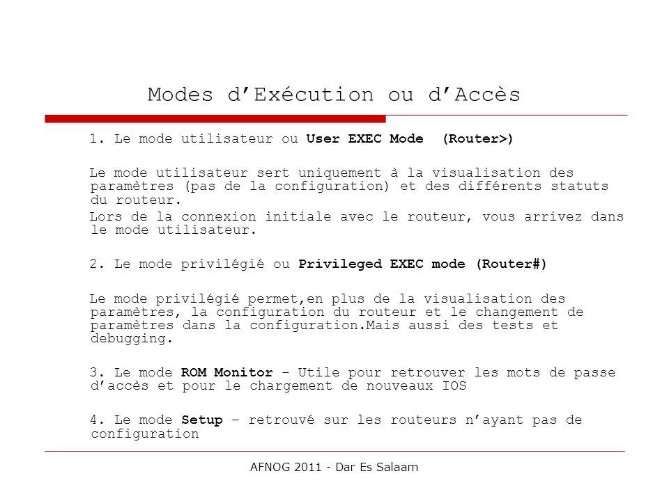 Modes dExécution ou dAccès 1. Le mode utilisateur ou User EXEC Mode (Router>) Le mode utilisateur sert uniquement à la visualisation des paramètres (p