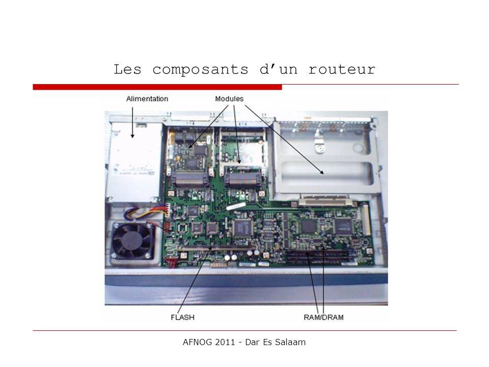 Les composants dun routeur AFNOG 2011 - Dar Es Salaam