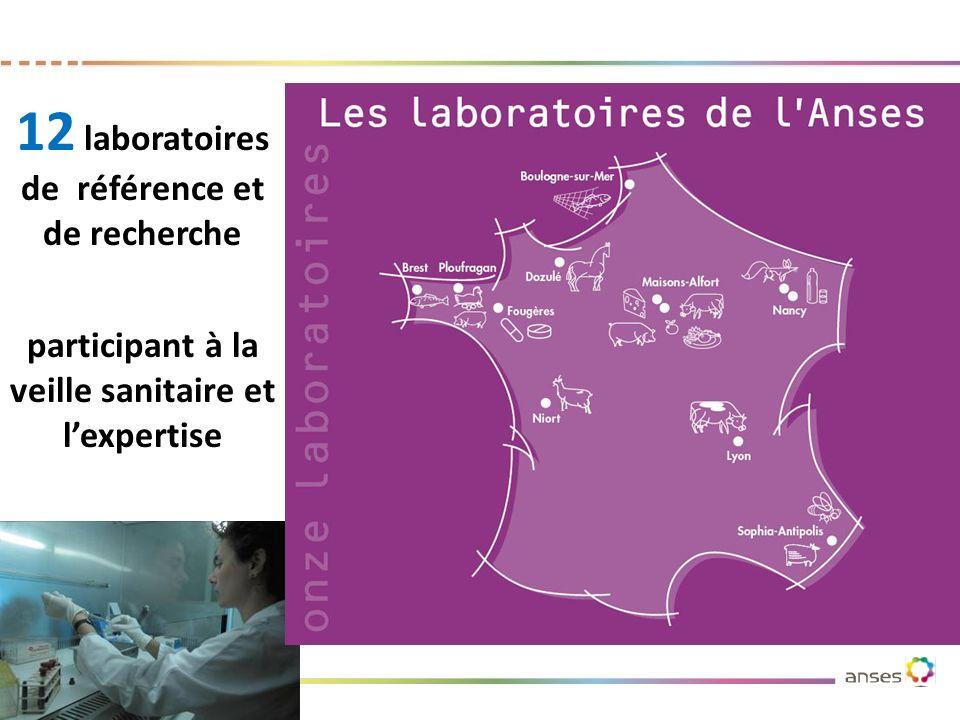 12 laboratoires de référence et de recherche participant à la veille sanitaire et lexpertise