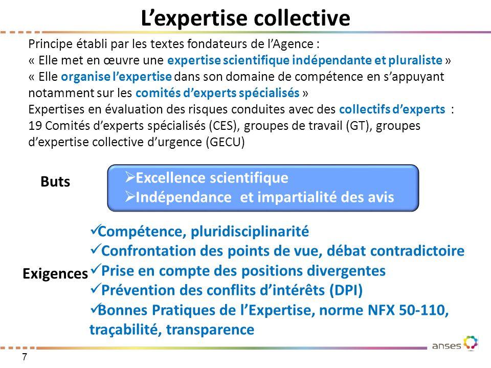 Lexpertise collective Principe établi par les textes fondateurs de lAgence : « Elle met en œuvre une expertise scientifique indépendante et pluraliste