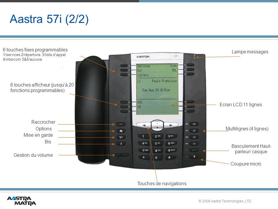 © 2006 Aastra Technologies, LTD. Aastra 57i (2/2) Multilignes (4 lignes) Bis Options Basculement Haut- parleur/ casque Touches de navigations Gestion