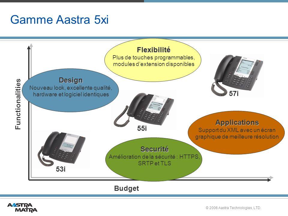 © 2006 Aastra Technologies, LTD. Gamme Aastra 5xi Functionalities Budget 53i 55i 57i Design Nouveau look, excellente qualité, hardware et logiciel ide