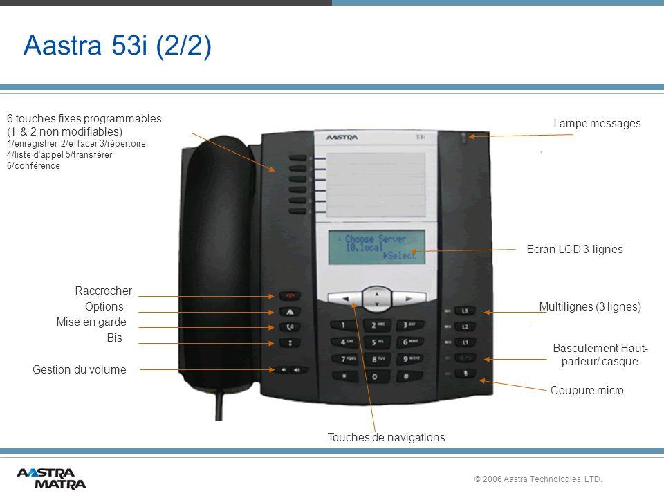 © 2006 Aastra Technologies, LTD. Aastra 53i (2/2) Multilignes (3 lignes) Bis Options Basculement Haut- parleur/ casque Touches de navigations Gestion