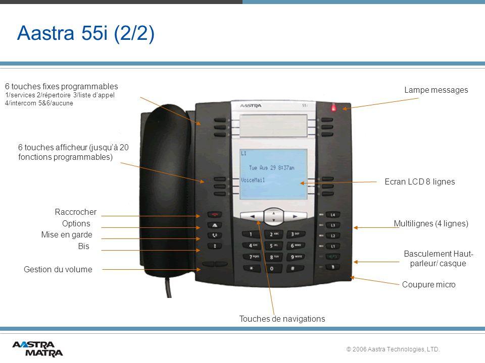 © 2006 Aastra Technologies, LTD. Aastra 55i (2/2) Multilignes (4 lignes) Bis Options Basculement Haut- parleur/ casque Touches de navigations Gestion
