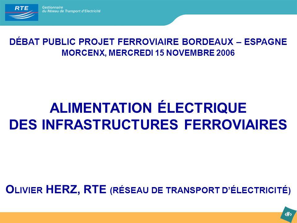 2 Le système électrique 400 000 V 225 000 V 90 000 V 63 000 V 20 000 V 400 V 230 V production transport distribution RTE achemine lélectricité 24 h / 24 et 7 j / 7.