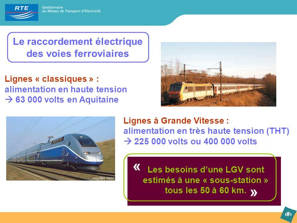 3 Le raccordement électrique des voies ferroviaires Lignes « classiques » : alimentation en haute tension 63 000 volts en Aquitaine Lignes à Grande Vi