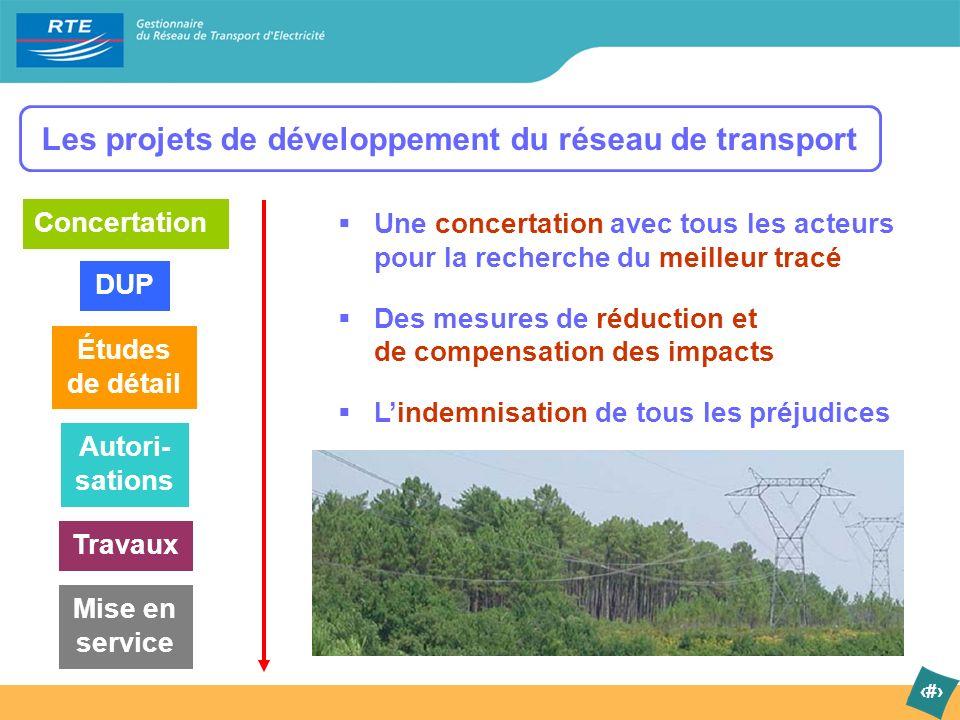 5 Les projets de développement du réseau de transport Une concertation avec tous les acteurs pour la recherche du meilleur tracé Des mesures de réduct