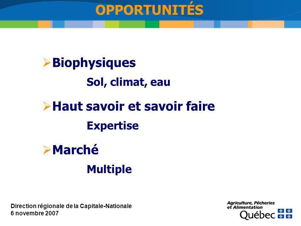OPPORTUNITÉS Biophysiques Sol, climat, eau Haut savoir et savoir faire Expertise Marché Multiple Direction régionale de la Capitale-Nationale 6 novembre 2007