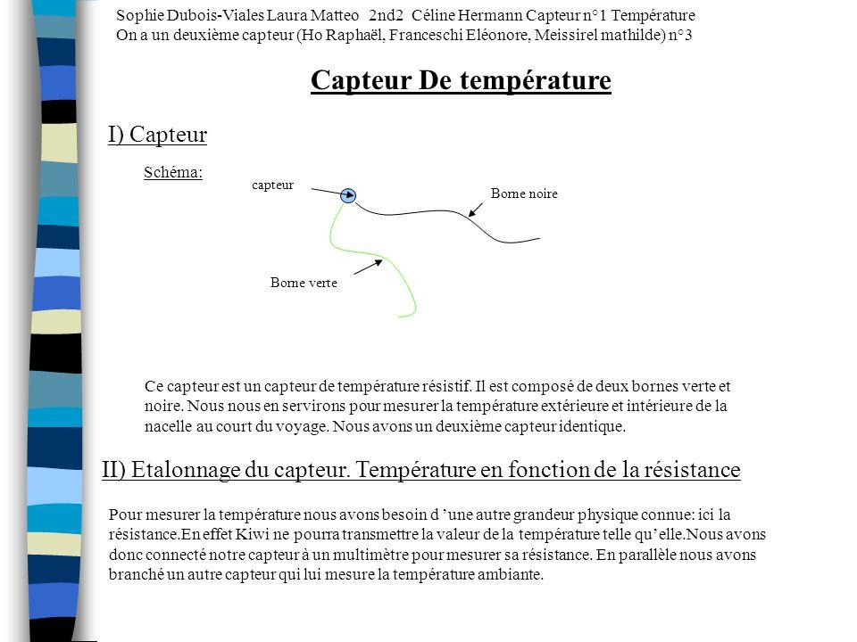 Capteur De température capteur Borne noire Borne verte I) Capteur Schéma: Ce capteur est un capteur de température résistif. Il est composé de deux bo