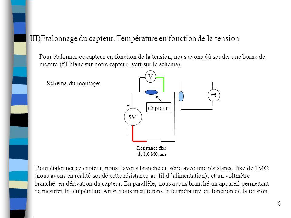 3 III)Etalonnage du capteur. Température en fonction de la tension Schéma du montage: Pour étalonner ce capteur, nous lavons branché en série avec une