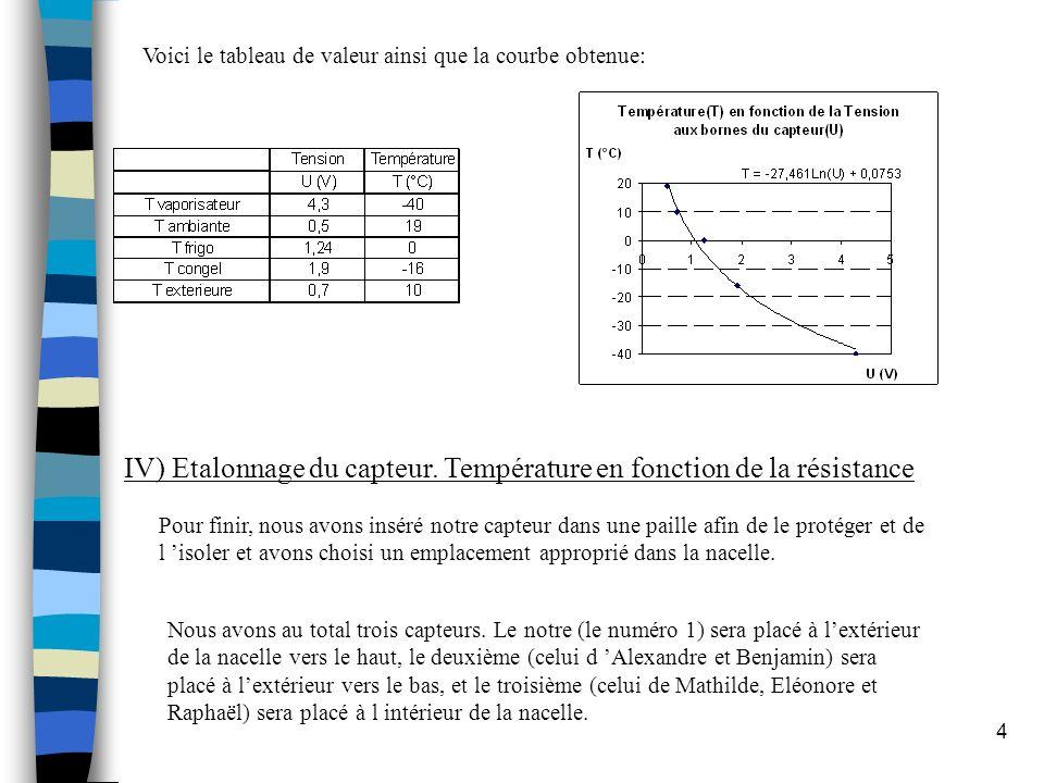 5 Voici le schéma correspondant: masse Alimentation Mesure N°1 masse Alimentation Mesure N°2 Ma.