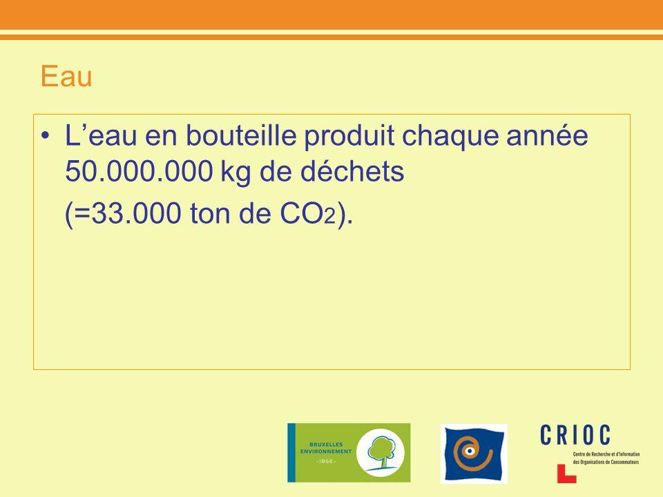 Eau Leau en bouteille produit chaque année 50.000.000 kg de déchets (=33.000 ton de CO 2 ).