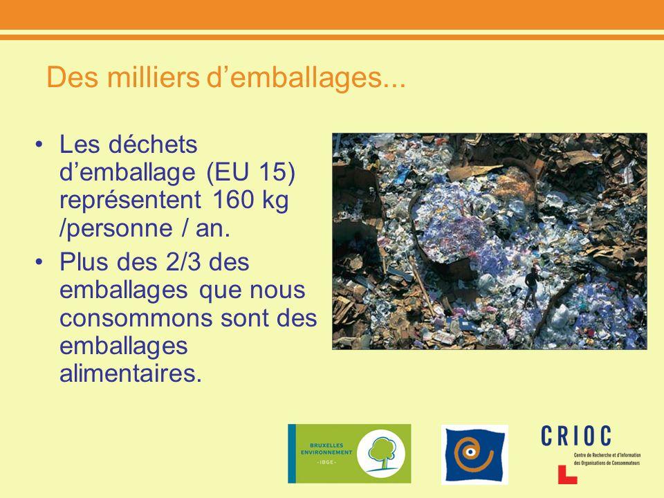 Des milliers demballages... Les déchets demballage (EU 15) représentent 160 kg /personne / an. Plus des 2/3 des emballages que nous consommons sont de