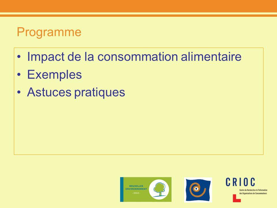 Programme Impact de la consommation alimentaire Exemples Astuces pratiques