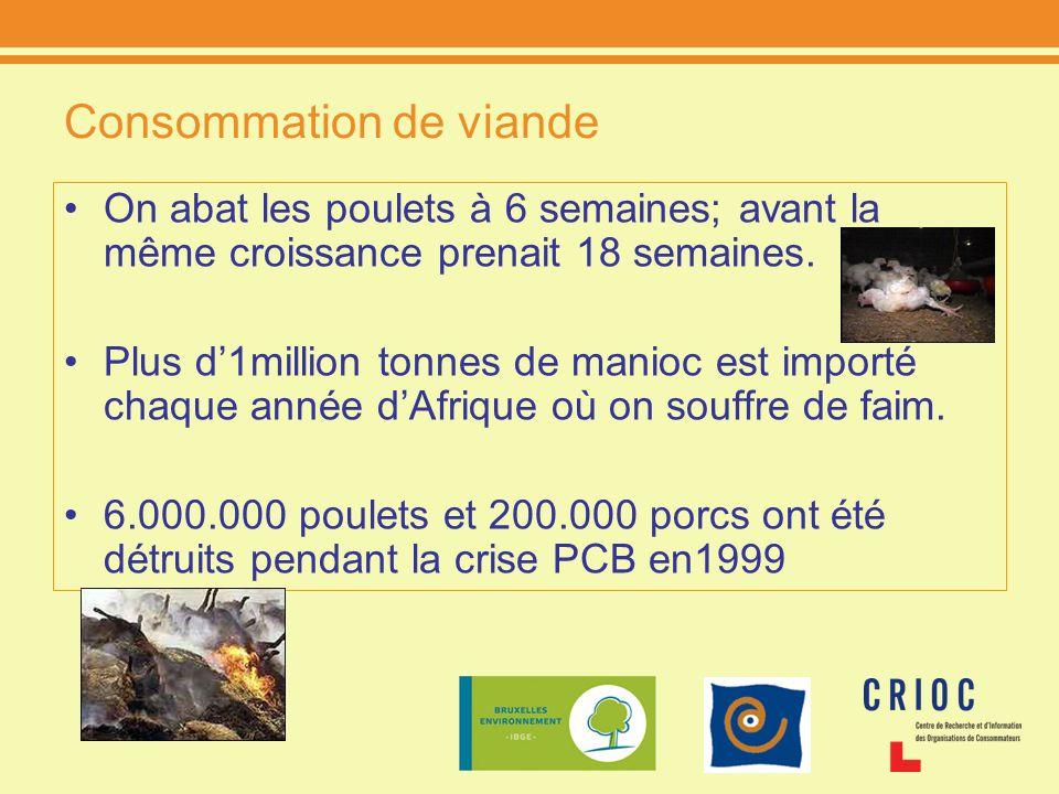 On abat les poulets à 6 semaines; avant la même croissance prenait 18 semaines. Plus d1million tonnes de manioc est importé chaque année dAfrique où o