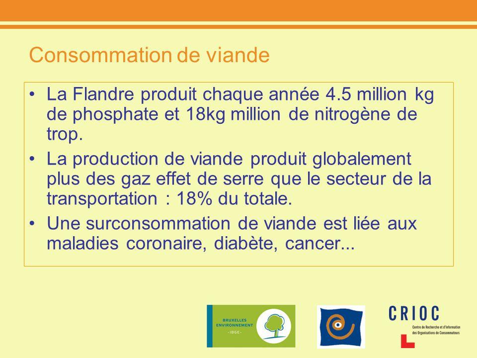 Consommation de viande La Flandre produit chaque année 4.5 million kg de phosphate et 18kg million de nitrogène de trop. La production de viande produ
