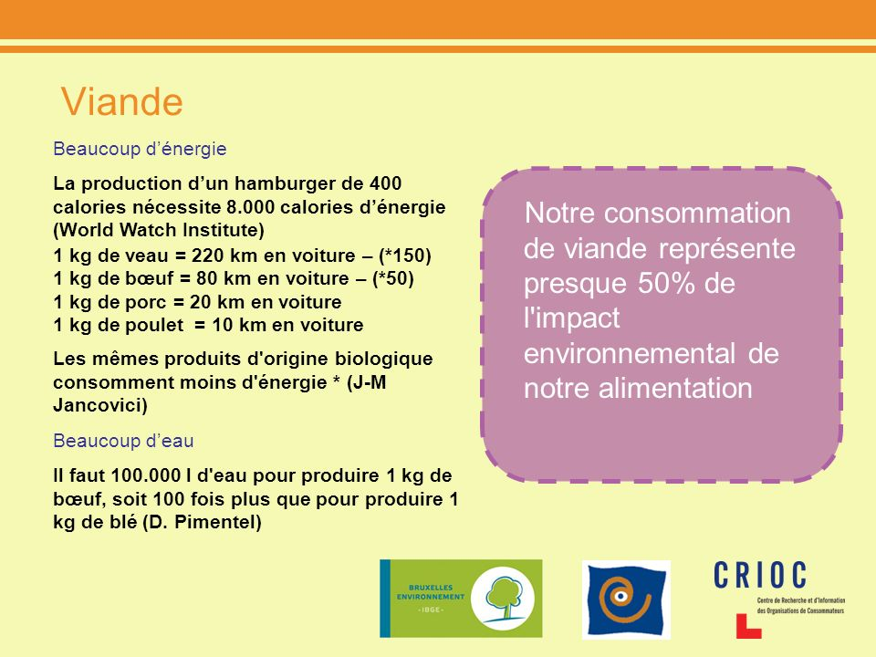 Viande Notre consommation de viande représente presque 50% de l'impact environnemental de notre alimentation Beaucoup dénergie La production dun hambu