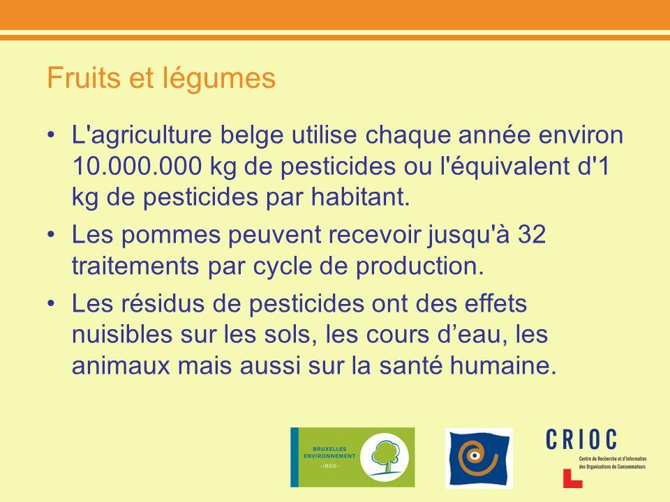 Fruits et légumes L'agriculture belge utilise chaque année environ 10.000.000 kg de pesticides ou l'équivalent d'1 kg de pesticides par habitant. Les
