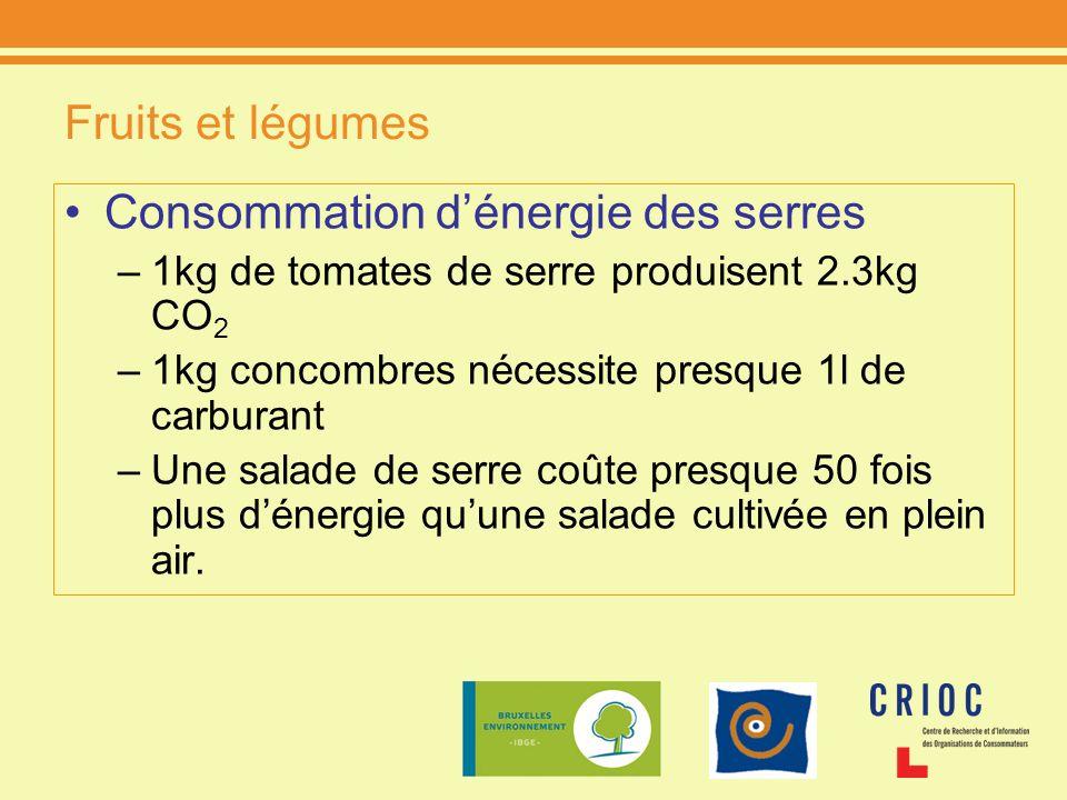 Fruits et légumes Consommation dénergie des serres –1kg de tomates de serre produisent 2.3kg CO 2 –1kg concombres nécessite presque 1l de carburant –U