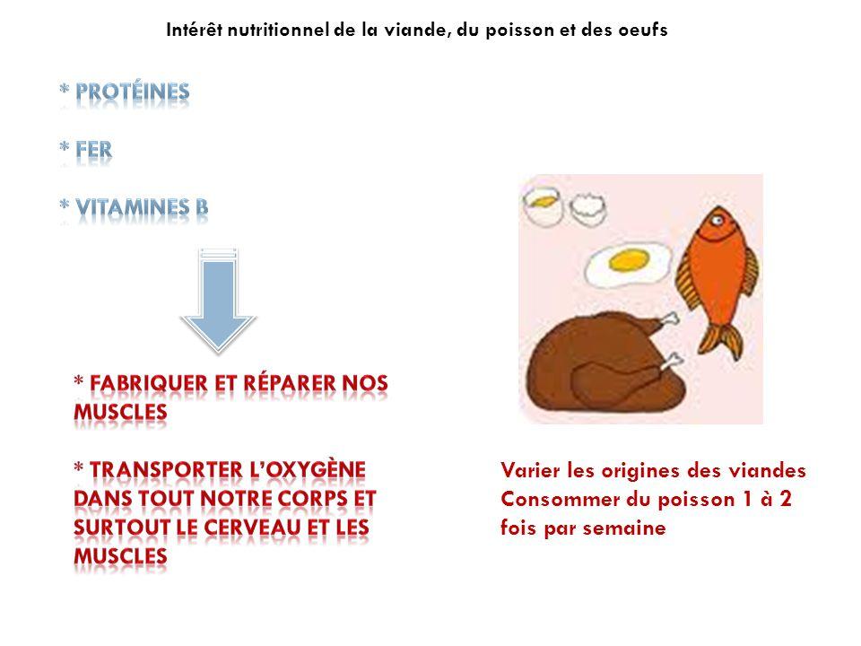 Varier les origines des viandes Consommer du poisson 1 à 2 fois par semaine Intérêt nutritionnel de la viande, du poisson et des oeufs