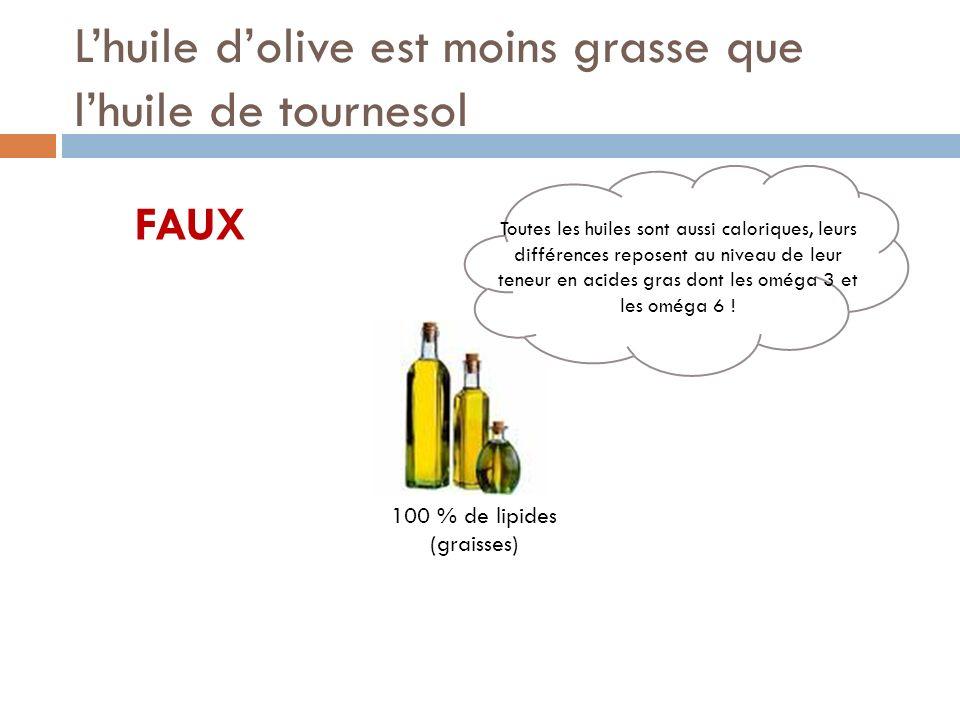Lhuile dolive est moins grasse que lhuile de tournesol FAUX 100 % de lipides (graisses) Toutes les huiles sont aussi caloriques, leurs différences reposent au niveau de leur teneur en acides gras dont les oméga 3 et les oméga 6 !