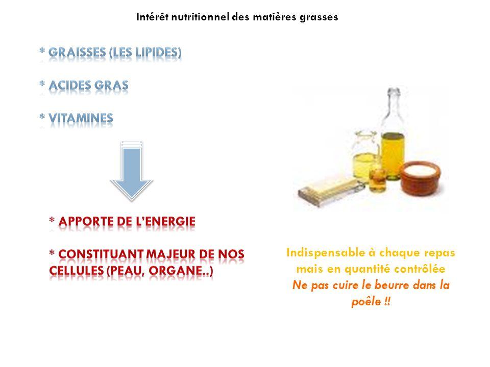 Indispensable à chaque repas mais en quantité contrôlée Ne pas cuire le beurre dans la poêle !! Intérêt nutritionnel des matières grasses