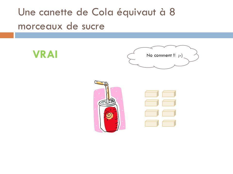Une canette de Cola équivaut à 8 morceaux de sucre VRAI No comment !! ;-)