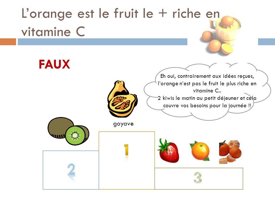 FAUX goyave Lorange est le fruit le + riche en vitamine C Eh oui, contrairement aux idées reçues, lorange nest pas le fruit le plus riche en vitamine