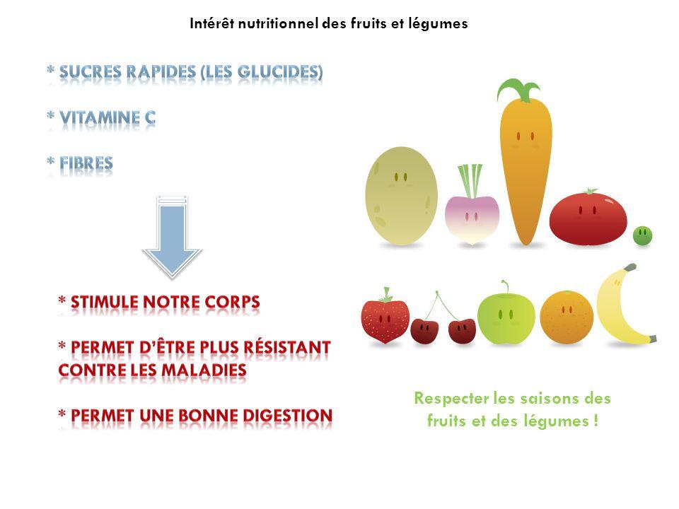 Respecter les saisons des fruits et des légumes ! Intérêt nutritionnel des fruits et légumes