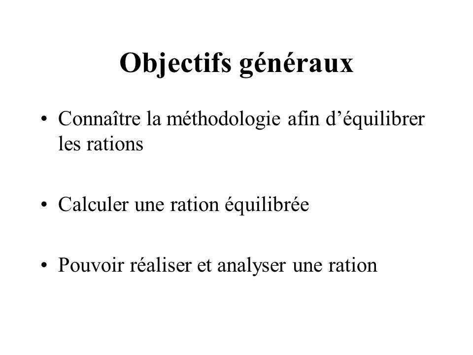 Objectifs généraux Connaître la méthodologie afin déquilibrer les rations Calculer une ration équilibrée Pouvoir réaliser et analyser une ration
