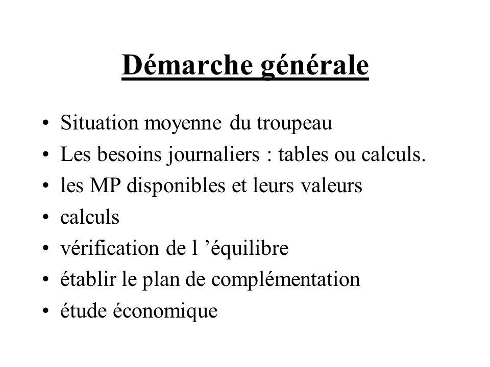 Démarche générale Situation moyenne du troupeau Les besoins journaliers : tables ou calculs.