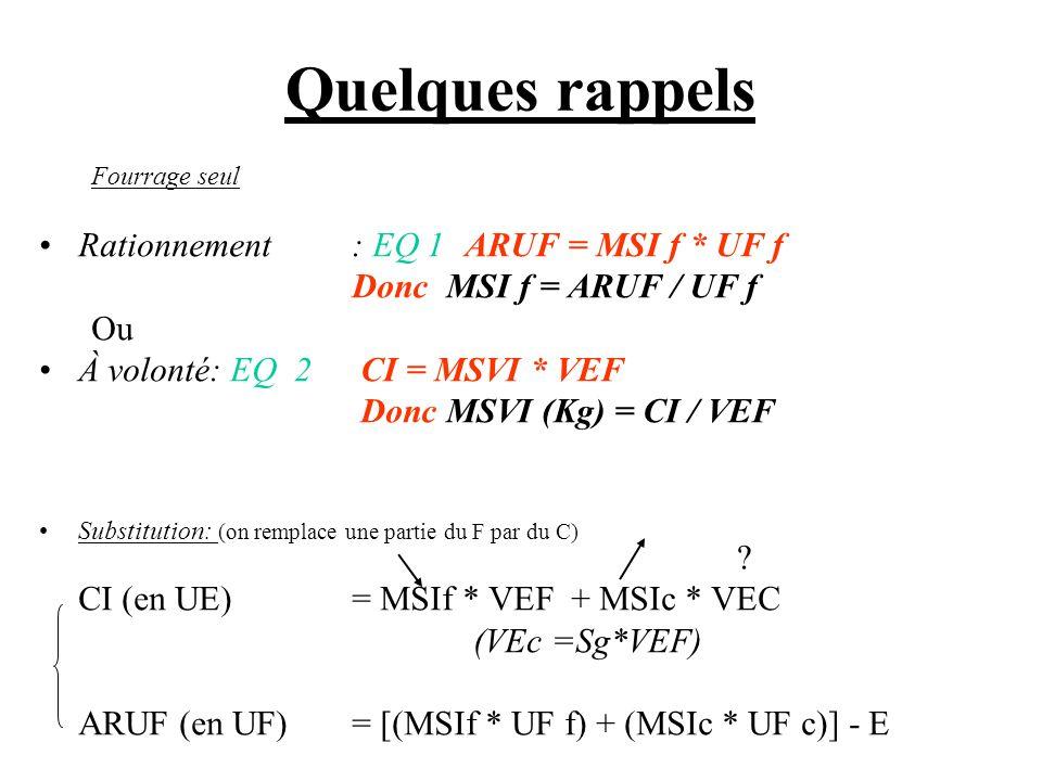 Quelques rappels Fourrage seul Rationnement : EQ 1 ARUF = MSI f * UF f Donc MSI f = ARUF / UF f Ou À volonté: EQ 2 CI = MSVI * VEF Donc MSVI (Kg) = CI / VEF Substitution: (on remplace une partie du F par du C) CI (en UE) = MSIf * VEF + MSIc * VEC (VEc =Sg*VEF) ARUF (en UF) = [(MSIf * UF f) + (MSIc * UF c)] - E ?