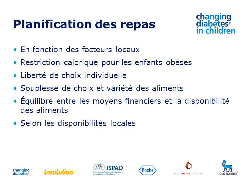 Planification des repas En fonction des facteurs locaux Restriction calorique pour les enfants obèses Liberté de choix individuelle Souplesse de choix