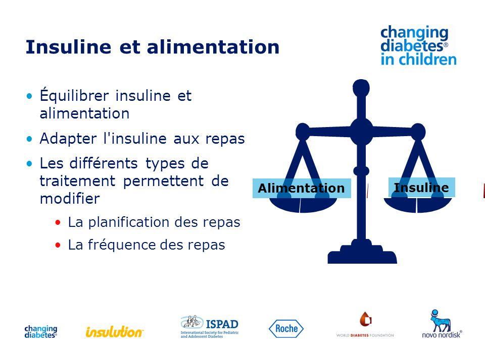Insuline et alimentation Équilibrer insuline et alimentation Adapter l'insuline aux repas Les différents types de traitement permettent de modifier La