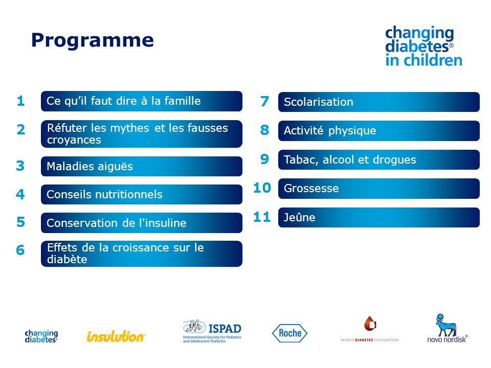 Programme 1 2 4 3 5 6 Ce quil faut dire à la famille Effets de la croissance sur le diabète Conservation de l'insuline Conseils nutritionnels Maladies