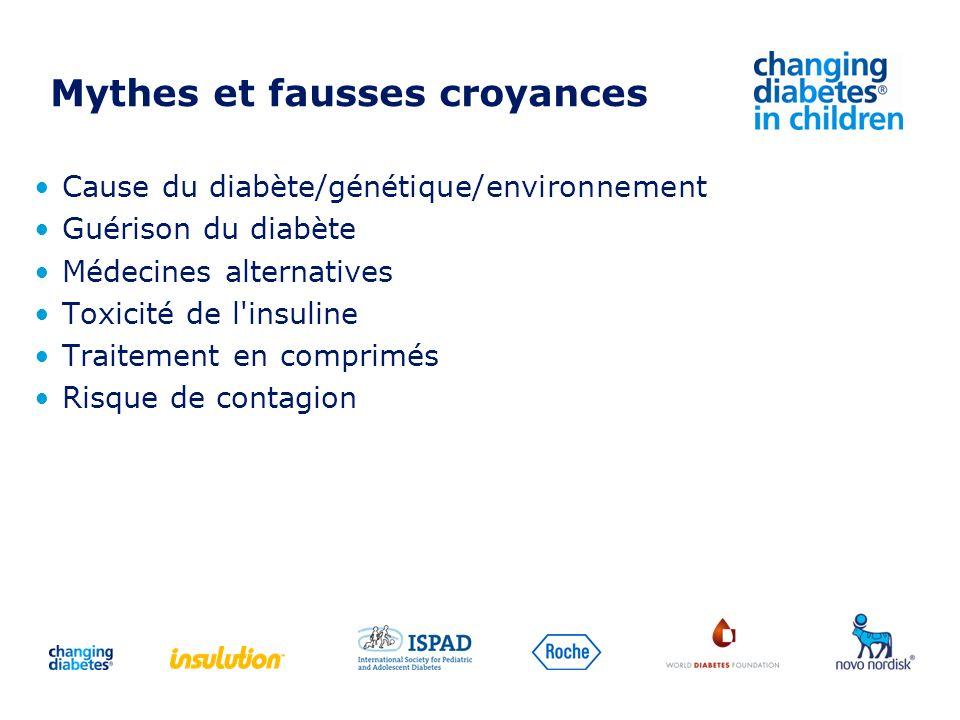 Mythes et fausses croyances Cause du diabète/génétique/environnement Guérison du diabète Médecines alternatives Toxicité de l'insuline Traitement en c