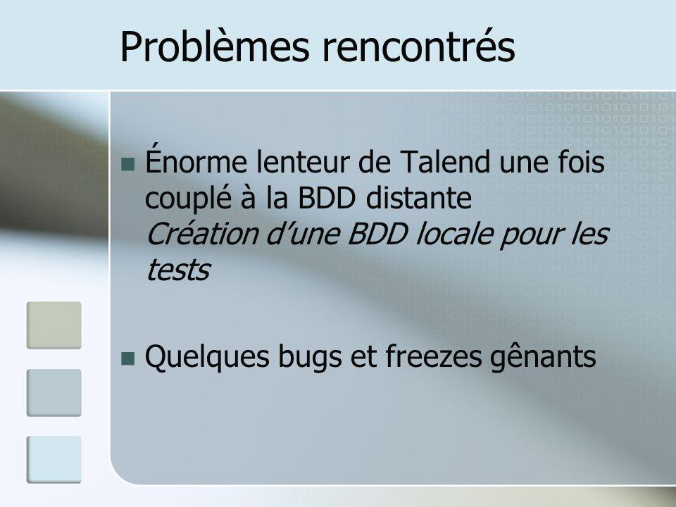 Problèmes rencontrés Énorme lenteur de Talend une fois couplé à la BDD distante Création dune BDD locale pour les tests Quelques bugs et freezes gênants