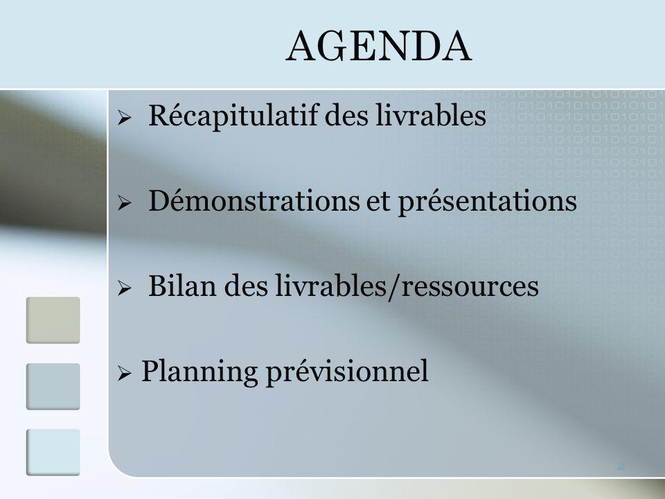 AGENDA Récapitulatif des livrables Démonstrations et présentations Bilan des livrables/ressources Planning prévisionnel 2