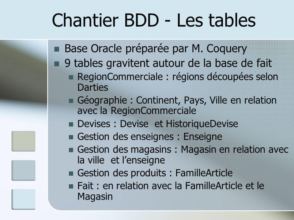 Chantier BDD - Les tables Base Oracle préparée par M.