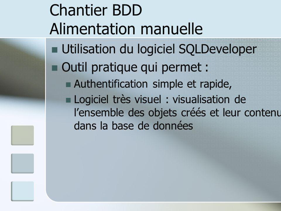 Chantier BDD Alimentation manuelle Utilisation du logiciel SQLDeveloper Outil pratique qui permet : Authentification simple et rapide, Logiciel très visuel : visualisation de lensemble des objets créés et leur contenu dans la base de données