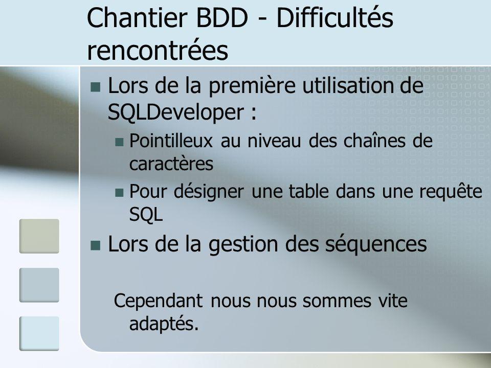 Chantier BDD - Difficultés rencontrées Lors de la première utilisation de SQLDeveloper : Pointilleux au niveau des chaînes de caractères Pour désigner une table dans une requête SQL Lors de la gestion des séquences Cependant nous nous sommes vite adaptés.