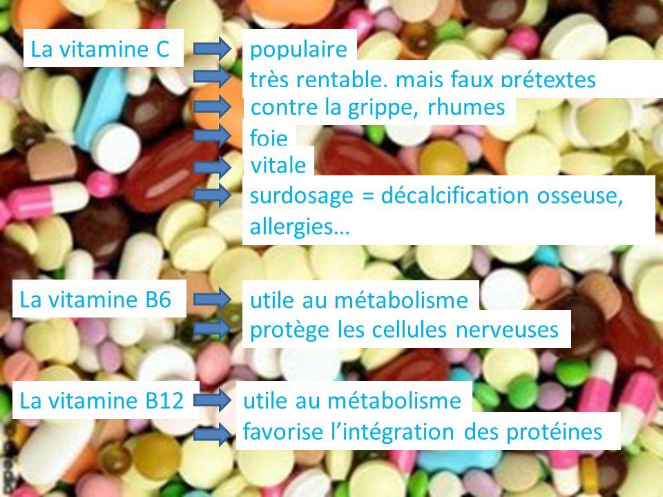 La vitamine C populaire très rentable, mais faux prétextes contre la grippe, rhumes foie vitale surdosage = décalcification osseuse, allergies… La vit