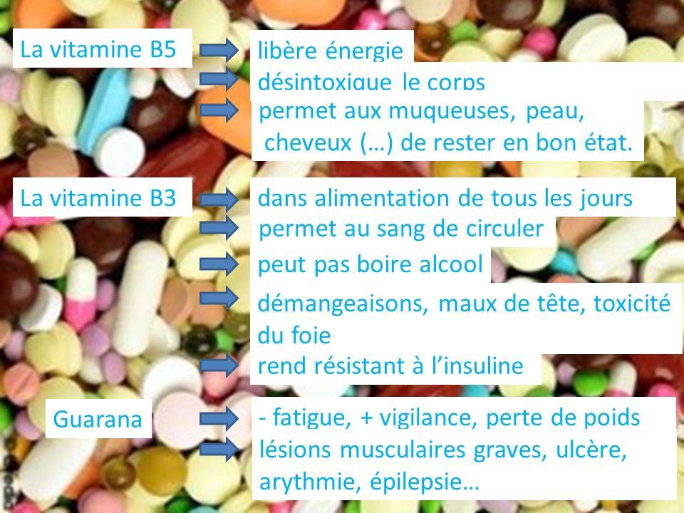 La vitamine B5 libère énergie désintoxique le corps permet aux muqueuses, peau, cheveux (…) de rester en bon état. dans alimentation de tous les jours