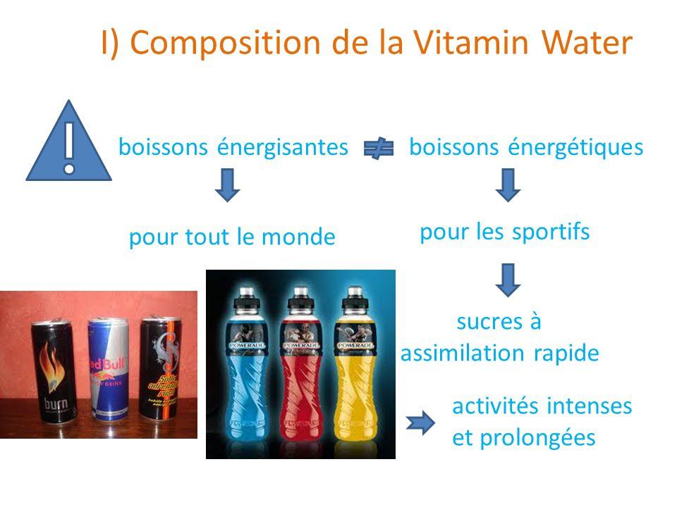 boissons énergisantesboissons énergétiques pour les sportifs pour tout le monde sucres à assimilation rapide activités intenses et prolongées I) Compo