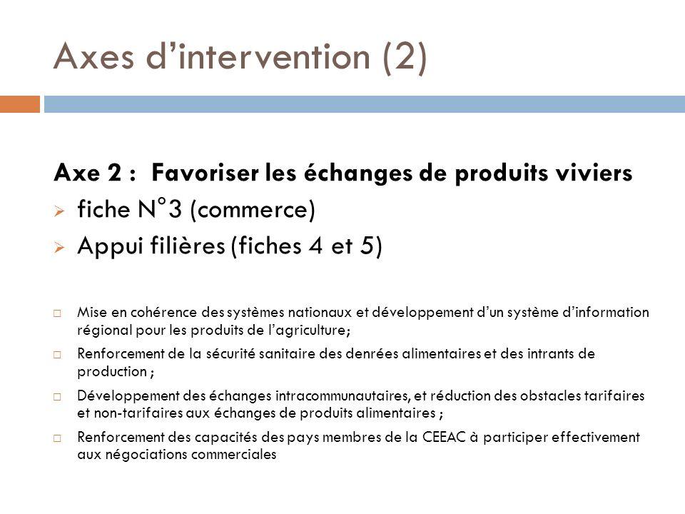 Axes dintervention (2) Axe 2 : Favoriser les échanges de produits viviers fiche N°3 (commerce) Appui filières (fiches 4 et 5) Mise en cohérence des sy