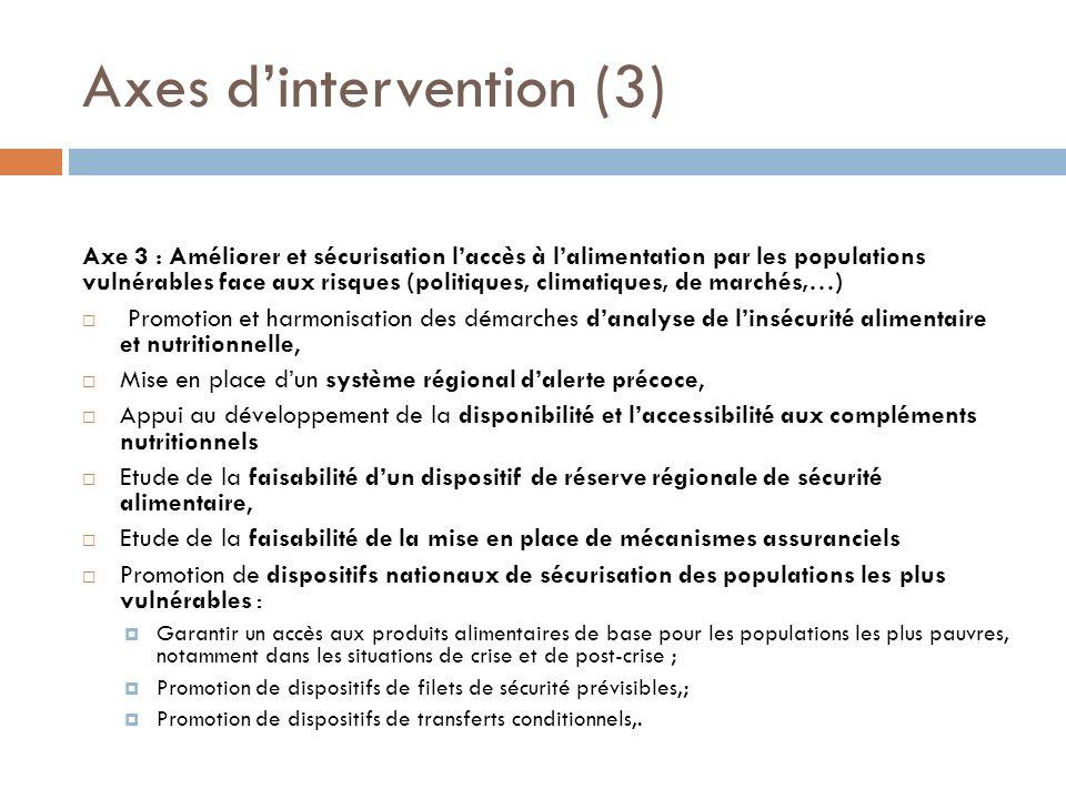 Axes dintervention (3) Axe 3 : Améliorer et sécurisation laccès à lalimentation par les populations vulnérables face aux risques (politiques, climatiq