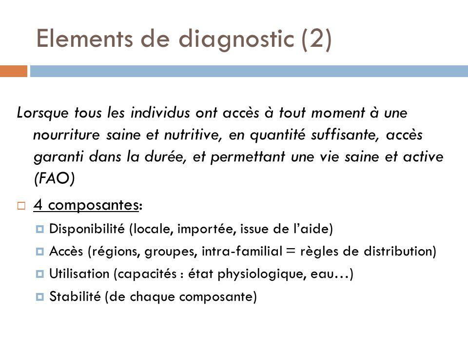 Elements de diagnostic (2) Lorsque tous les individus ont accès à tout moment à une nourriture saine et nutritive, en quantité suffisante, accès garan