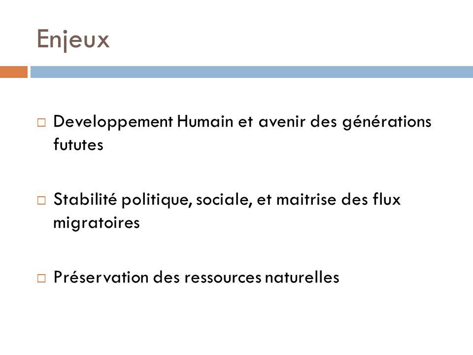 Enjeux Developpement Humain et avenir des générations fututes Stabilité politique, sociale, et maitrise des flux migratoires Préservation des ressourc
